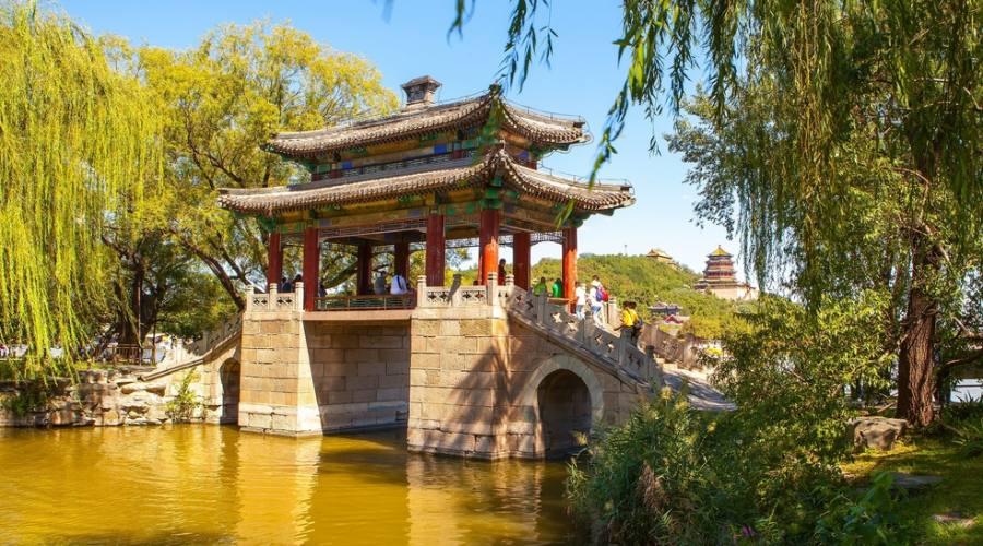 Beijing Mirror Bridge Giardino e Palazzo d'Estate